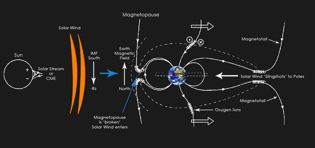 diagram of aurora wiring diagram progresif 2-way light switch wiring diagram diagram of aurora wiring diagram diagram of aurora borealis diagram of aurora